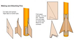 making rocket fins