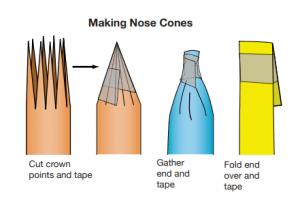 making nose cones